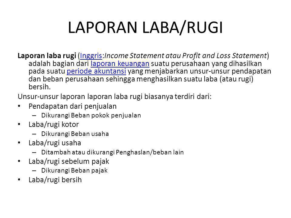 LAPORAN LABA/RUGI Laporan laba rugi (Inggris:Income Statement atau Profit and Loss Statement) adalah bagian dari laporan keuangan suatu perusahaan yan