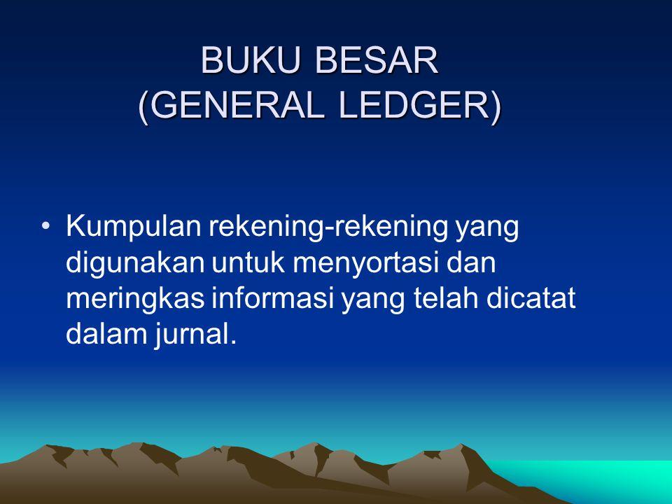 BUKU BESAR (GENERAL LEDGER) Kumpulan rekening-rekening yang digunakan untuk menyortasi dan meringkas informasi yang telah dicatat dalam jurnal.