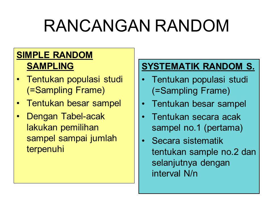 15 RANCANGAN RANDOM SIMPLE RANDOM SAMPLING Tentukan populasi studi (=Sampling Frame) Tentukan besar sampel Dengan Tabel-acak lakukan pemilihan sampel sampai jumlah terpenuhi SYSTEMATIK RANDOM S.