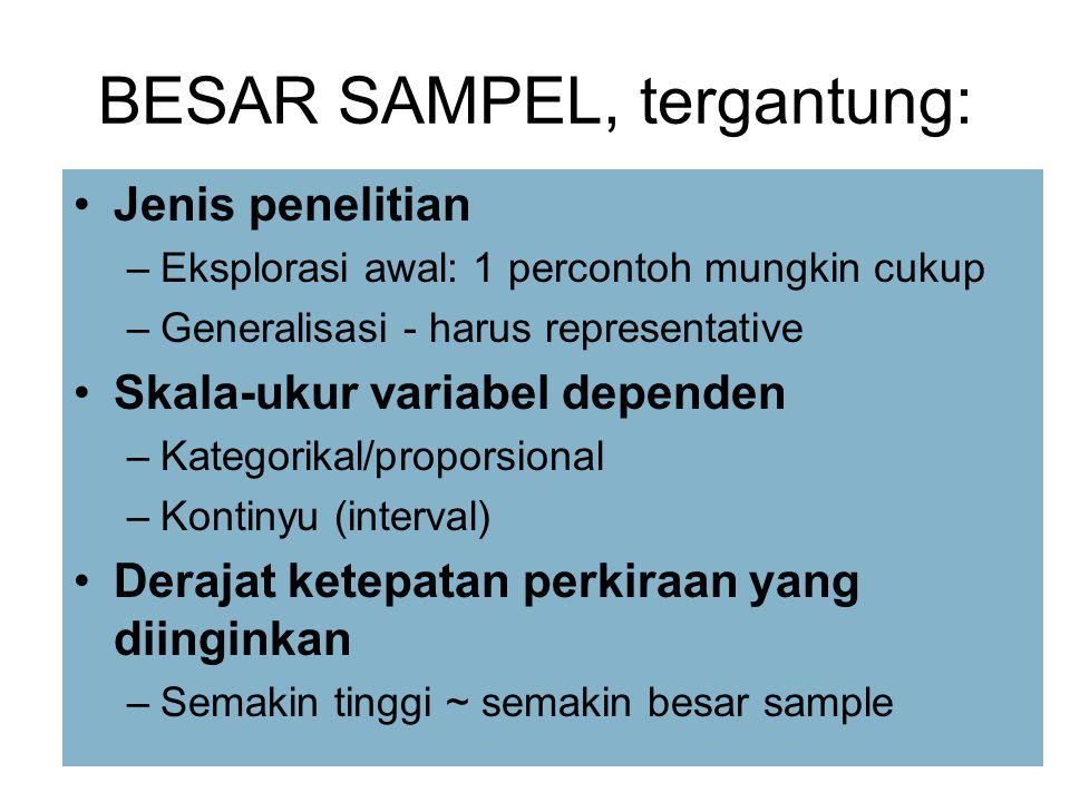 19 BESAR SAMPEL, tergantung: Jenis penelitian –Eksplorasi awal: 1 percontoh mungkin cukup –Generalisasi - harus representative Skala-ukur variabel dependen –Kategorikal/proporsional –Kontinyu (interval) Derajat ketepatan perkiraan yang diinginkan –Semakin tinggi ~ semakin besar sample