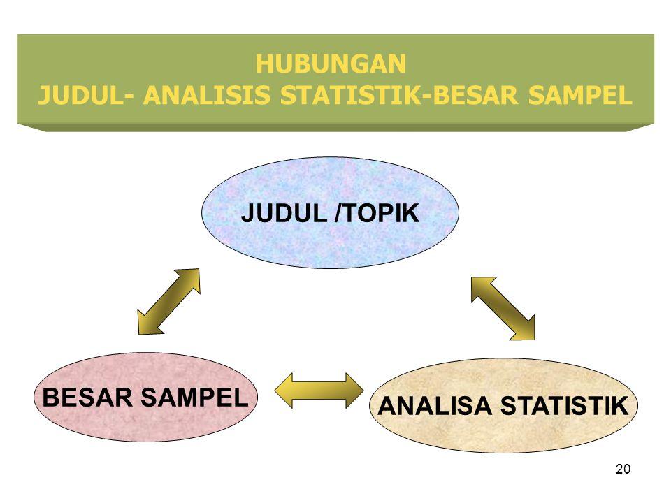 20 JUDUL /TOPIK BESAR SAMPEL ANALISA STATISTIK HUBUNGAN JUDUL- ANALISIS STATISTIK-BESAR SAMPEL