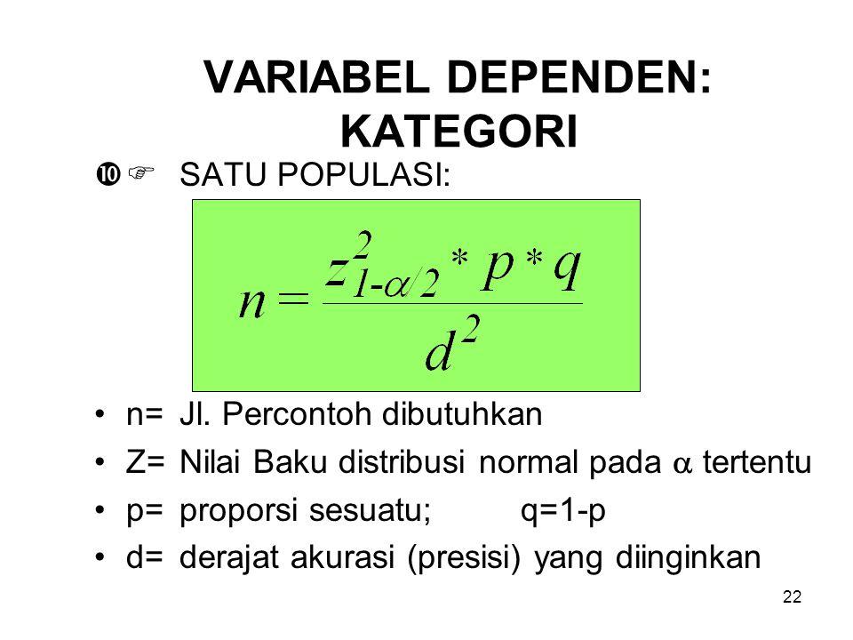 22  SATU POPULASI: n=Jl. Percontoh dibutuhkan Z=Nilai Baku distribusi normal pada  tertentu p=proporsi sesuatu; q=1-p d=derajat akurasi (presisi) y
