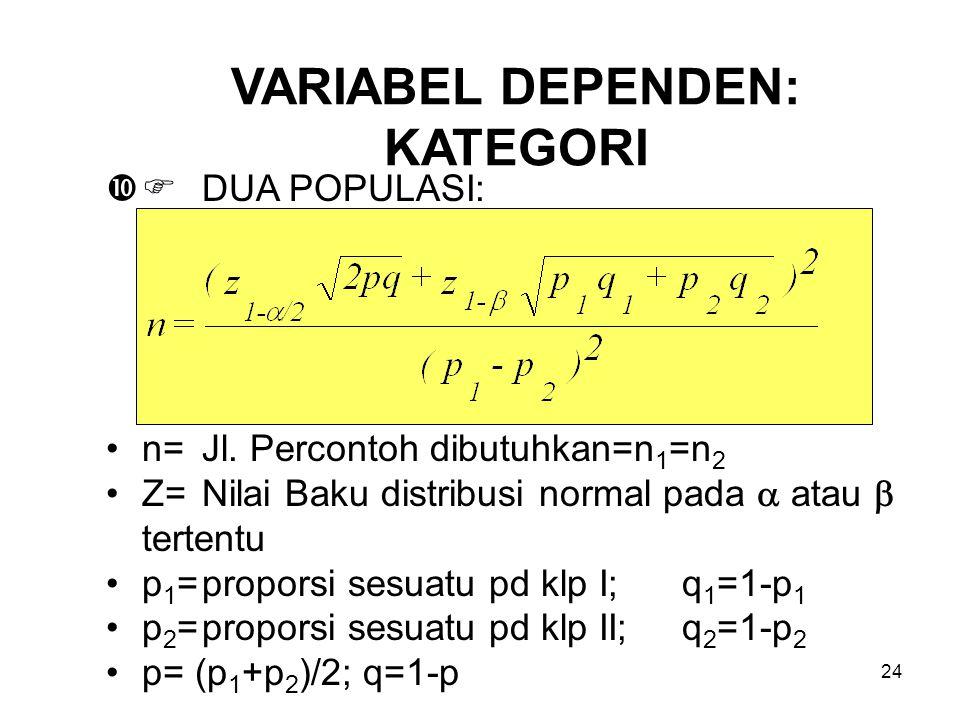 24  DUA POPULASI: n=Jl. Percontoh dibutuhkan=n 1 =n 2 Z=Nilai Baku distribusi normal pada  atau  tertentu p 1 =proporsi sesuatu pd klp I; q 1 =1-p