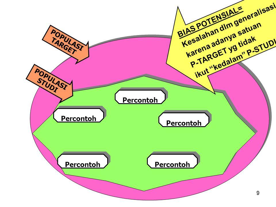 30 Variabel dependen : kategori (lanj) dua populasi kasus kontrol