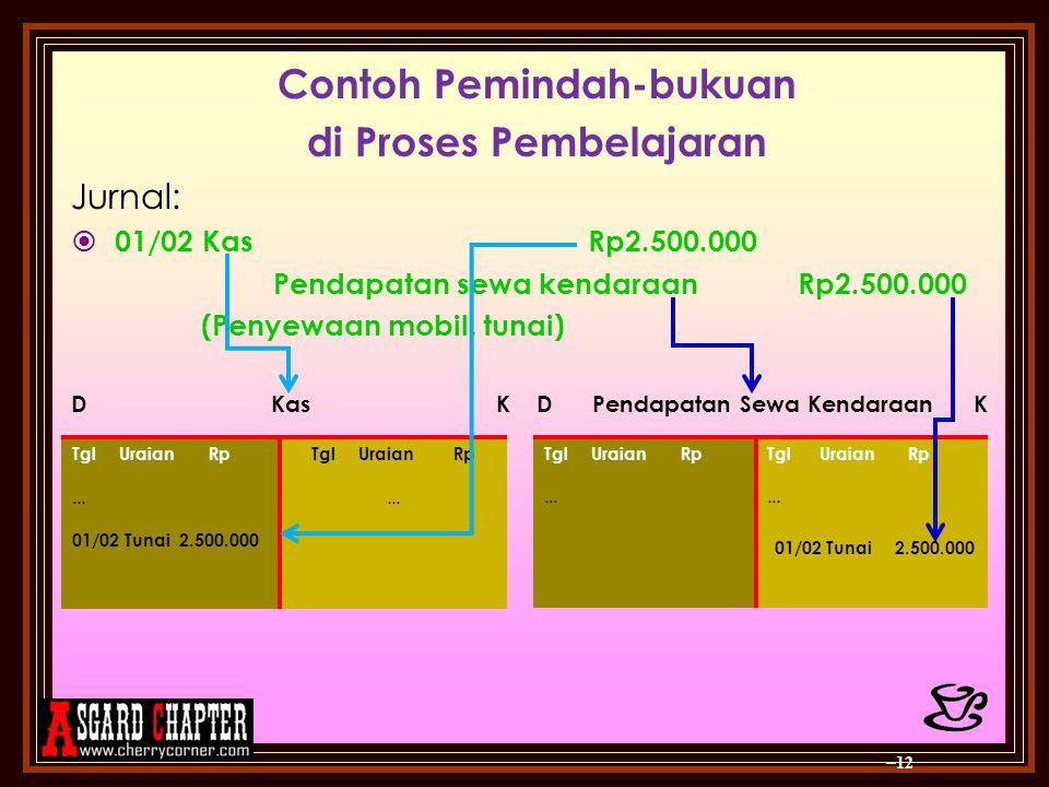 Contoh Pemindah-bukuan di Proses Pembelajaran Jurnal:  01/02 KasRp2.500.000 Pendapatan sewa kendaraan Rp2.500.000 (Penyewaan mobil, tunai) D Kas K D