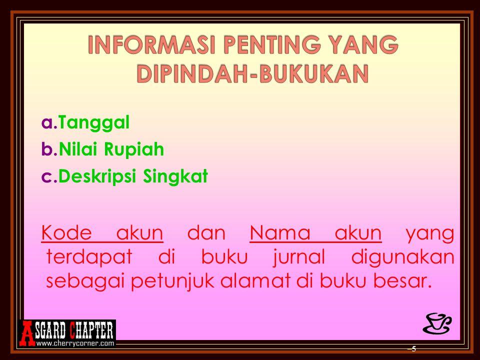 a.Tanggal b.Nilai Rupiah c.Deskripsi Singkat Kode akun dan Nama akun yang terdapat di buku jurnal digunakan sebagai petunjuk alamat di buku besar. –5–