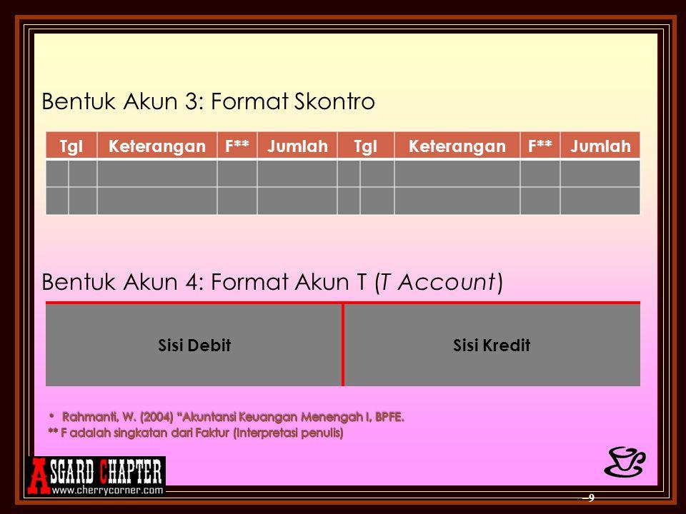 Bentuk Akun 3: Format Skontro Bentuk Akun 4: Format Akun T (T Account) –9–9 TglKeteranganF**JumlahTglKeteranganF**Jumlah Sisi DebitSisi Kredit