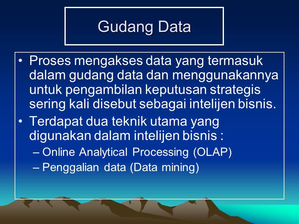 Gudang Data Proses mengakses data yang termasuk dalam gudang data dan menggunakannya untuk pengambilan keputusan strategis sering kali disebut sebagai