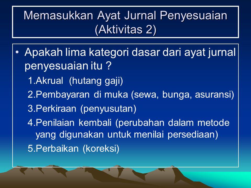 Memasukkan Ayat Jurnal Penyesuaian (Aktivitas 2) Apakah lima kategori dasar dari ayat jurnal penyesuaian itu ? 1.Akrual (hutang gaji) 2.Pembayaran di
