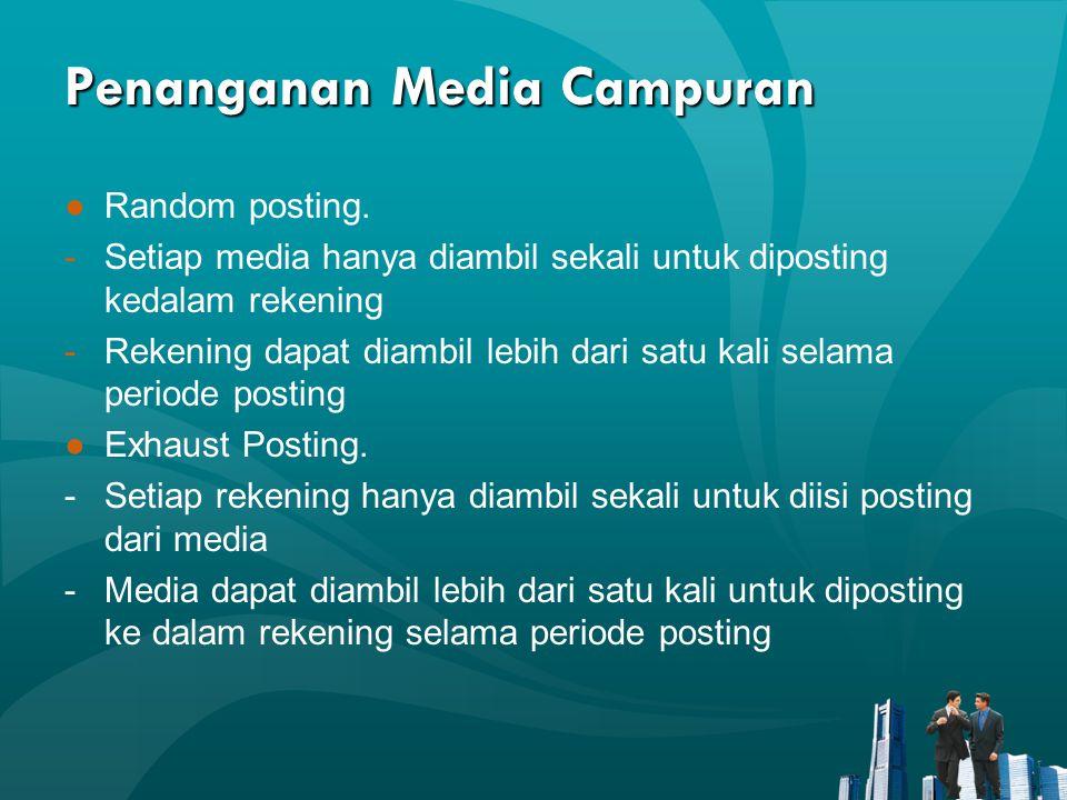 Penanganan Media Campuran ●Random posting. -Setiap media hanya diambil sekali untuk diposting kedalam rekening -Rekening dapat diambil lebih dari satu