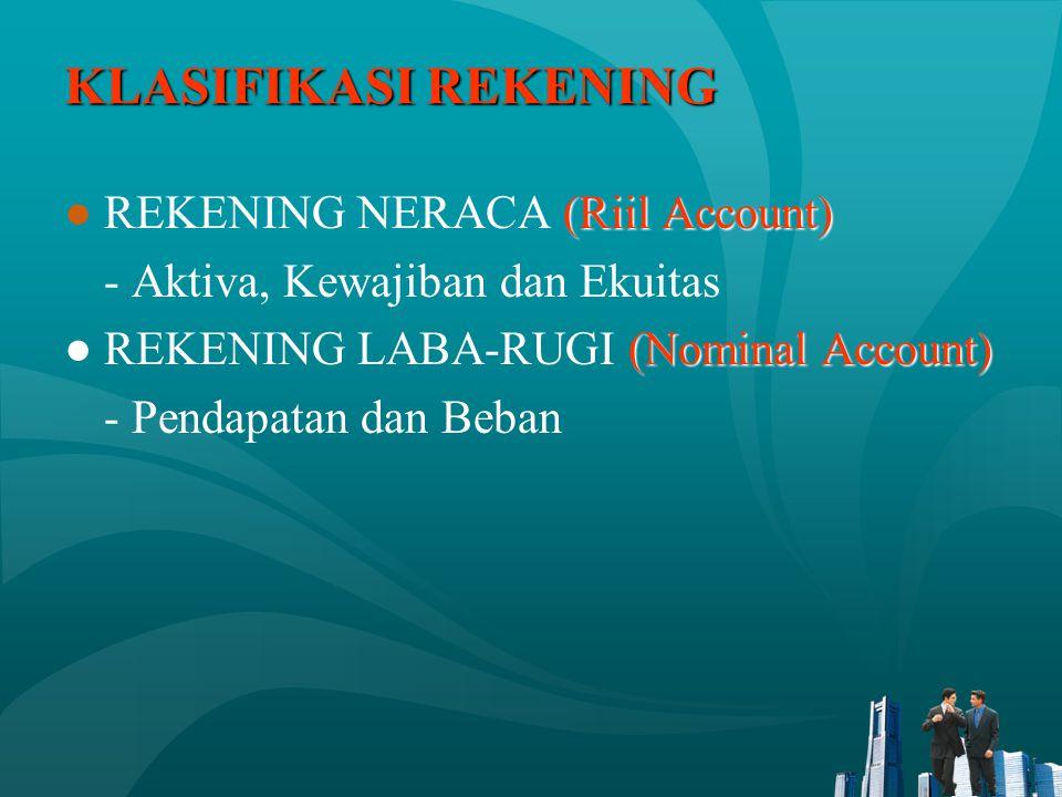 KLASIFIKASI REKENING (Riil Account) ●REKENING NERACA (Riil Account) - Aktiva, Kewajiban dan Ekuitas (Nominal Account) ●REKENING LABA-RUGI (Nominal Acc