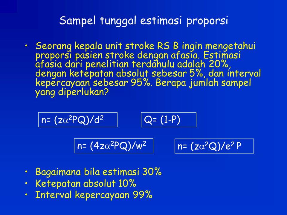 Sampel tunggal estimasi proporsi Seorang kepala unit stroke RS B ingin mengetahui proporsi pasien stroke dengan afasia. Estimasi afasia dari penelitia