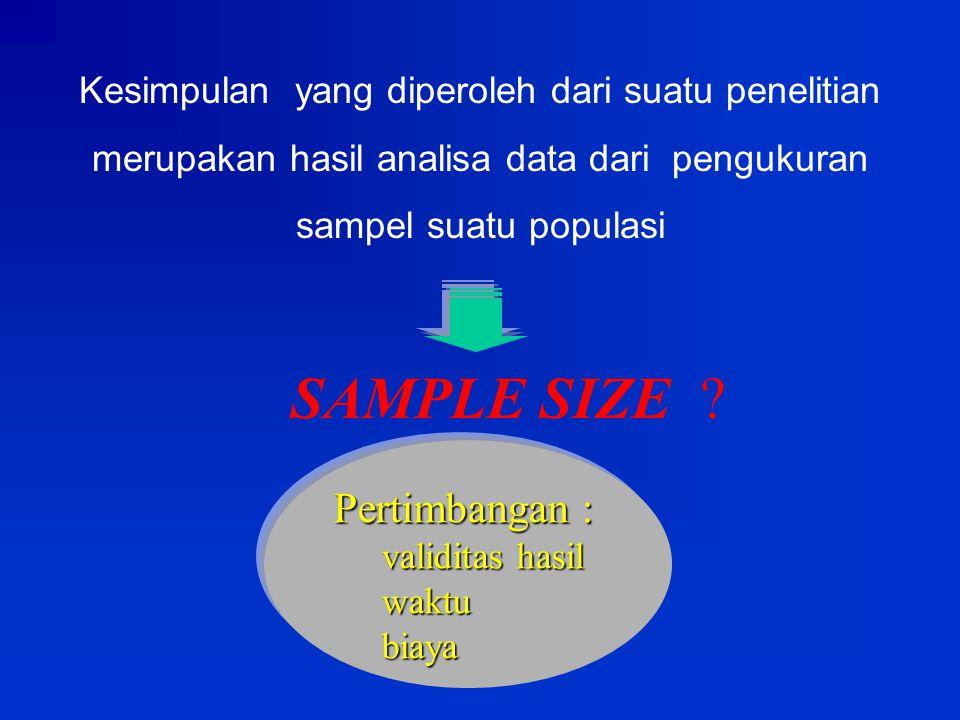 Kesimpulan yang diperoleh dari suatu penelitian merupakan hasil analisa data dari pengukuran sampel suatu populasi SAMPLE SIZE ? Pertimbangan : validi