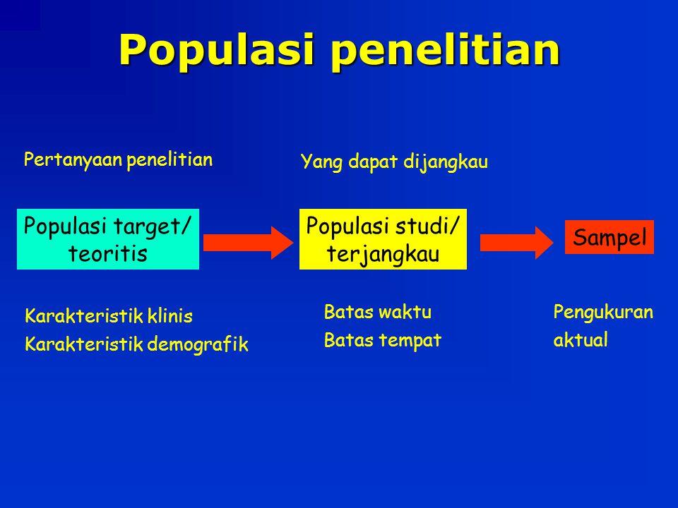 Populasi target/ teoritis Populasi studi/ terjangkau Sampel Pertanyaan penelitian Karakteristik klinis Karakteristik demografik Yang dapat dijangkau B