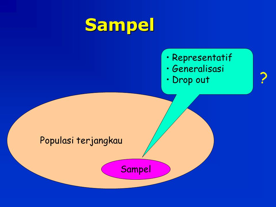 Sampel Populasi terjangkau Sampel Representatif Generalisasi Drop out ?