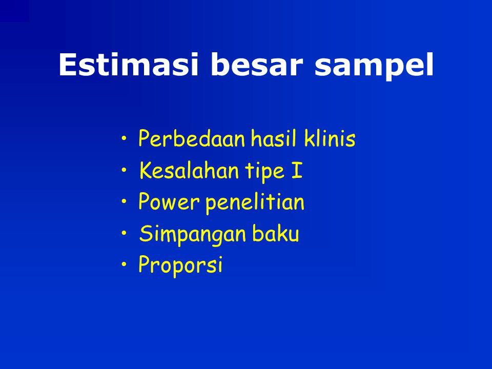 RUMUS SAMPLE SIZE Pertimbangan: –Frekuensi atau proporsi –Skala data –Sampel tunggal / > –Uji estimasi / uji hipotesis RUMUS BESAR SAMPEL MINIMAL