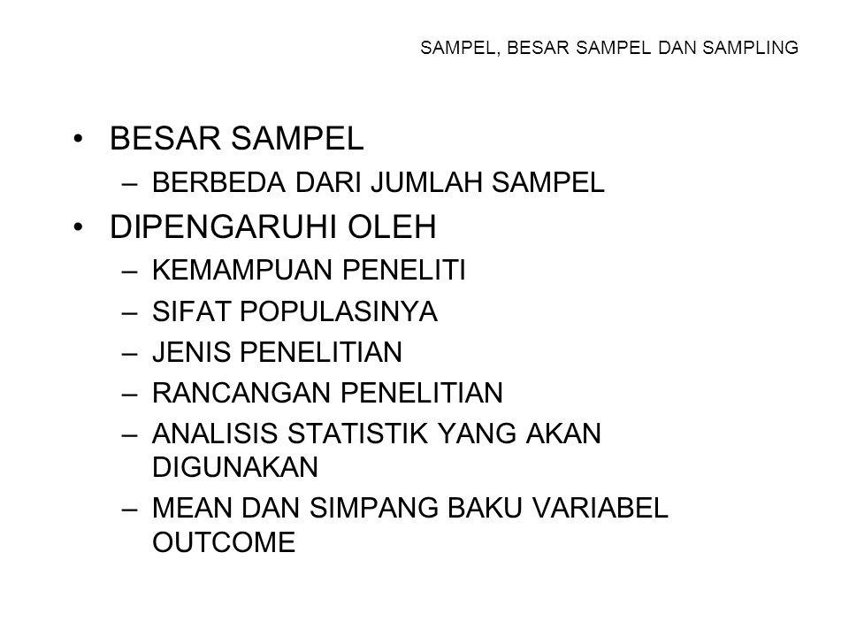 SAMPEL, BESAR SAMPEL DAN SAMPLING MANFAAT SAMPEL 1.