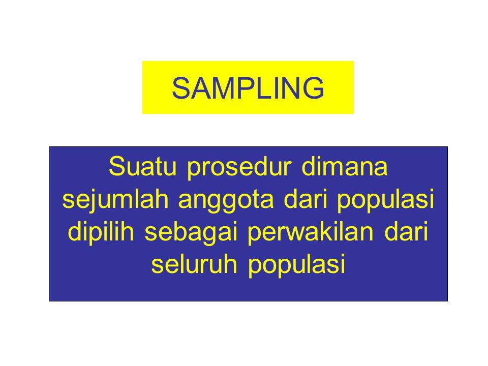 POPULASIPOPULASI DATA SAMPEL CARA MEMPEROLEH DATA