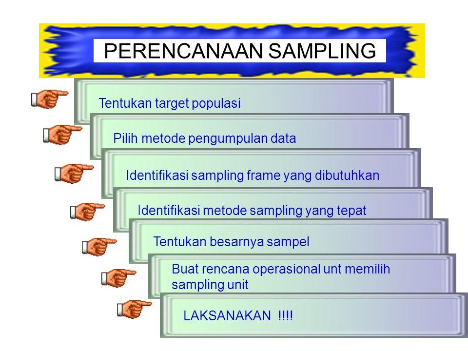 COST & TIME SAMPLING PRECISION PERTIMBANGAN UTAMA SAMPLING