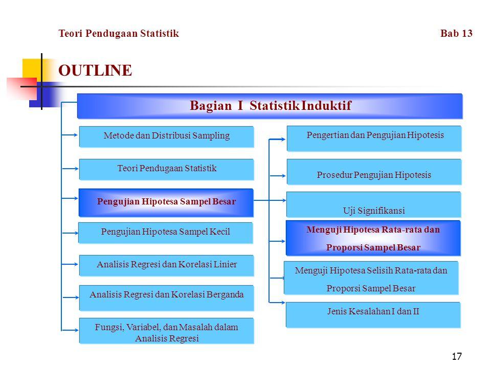 17 OUTLINE Fungsi, Variabel, dan Masalah dalam Analisis Regresi Bagian I Statistik Induktif Metode dan Distribusi Sampling Teori Pendugaan Statistik Pengujian Hipotesa Sampel Besar Pengujian Hipotesa Sampel Kecil Analisis Regresi dan Korelasi Linier Analisis Regresi dan Korelasi Berganda Pengertian dan Pengujian Hipotesis Jenis Kesalahan I dan II Prosedur Pengujian Hipotesis Uji Signifikansi Menguji Hipotesa Rata-rata dan Proporsi Sampel Besar Menguji Hipotesa Selisih Rata-rata dan Proporsi Sampel Besar Teori Pendugaan Statistik Bab 13