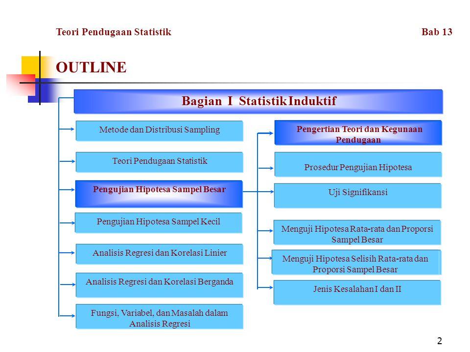 2 OUTLINE Teori Pendugaan Statistik Bab 13 Fungsi, Variabel, dan Masalah dalam Analisis Regresi Bagian I Statistik Induktif Metode dan Distribusi Sampling Teori Pendugaan Statistik Pengujian Hipotesa Sampel Besar Pengujian Hipotesa Sampel Kecil Analisis Regresi dan Korelasi Linier Analisis Regresi dan Korelasi Berganda Pengertian Teori dan Kegunaan Pendugaan Interval Keyakinan Rata-rata dan Proporsi Jenis Kesalahan I dan II Prosedur Pengujian Hipotesa Uji Signifikansi Menguji Hipotesa Rata-rata dan Proporsi Sampel Besar Menguji Hipotesa Selisih Rata-rata dan Proporsi Sampel Besar