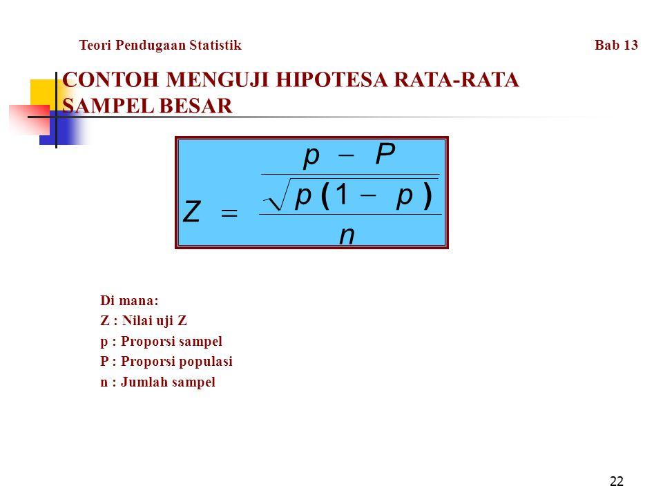 22 n pp Pp Z )(    1 Di mana: Z : Nilai uji Z p : Proporsi sampel P : Proporsi populasi n : Jumlah sampel CONTOH MENGUJI HIPOTESA RATA-RATA SAMPEL
