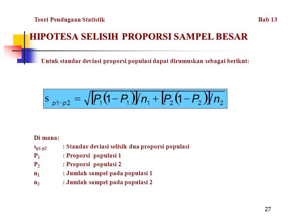 27 HIPOTESA SELISIH PROPORSI SAMPEL BESAR     22211121 11nPPnPP pp  s  Untuk standar deviasi proporsi populasi dapat dirumuskan sebagai b