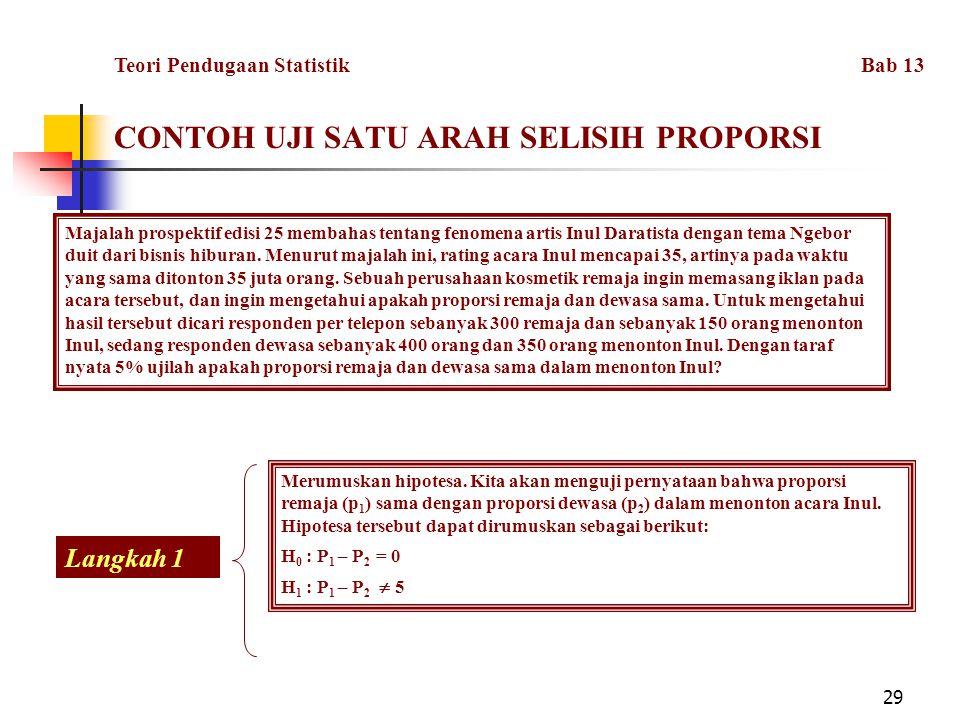 29 Majalah prospektif edisi 25 membahas tentang fenomena artis Inul Daratista dengan tema Ngebor duit dari bisnis hiburan. Menurut majalah ini, rating
