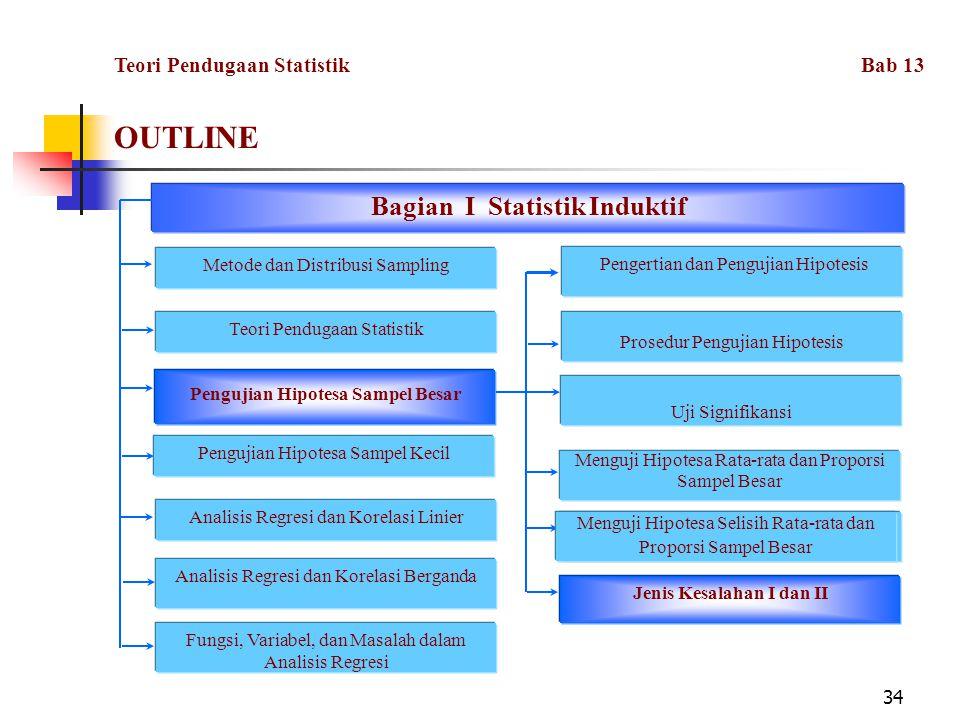 34 OUTLINE Fungsi, Variabel, dan Masalah dalam Analisis Regresi Bagian I Statistik Induktif Metode dan Distribusi Sampling Teori Pendugaan Statistik Pengujian Hipotesa Sampel Besar Pengujian Hipotesa Sampel Kecil Analisis Regresi dan Korelasi Linier Analisis Regresi dan Korelasi Berganda Pengertian dan Pengujian Hipotesis Interval Keyakinan Rata-rata dan Proporsi Jenis Kesalahan I dan II Prosedur Pengujian Hipotesis Uji Signifikansi Menguji Hipotesa Rata-rata dan Proporsi Sampel Besar Menguji Hipotesa Selisih Rata-rata dan Proporsi Sampel Besar Teori Pendugaan Statistik Bab 13