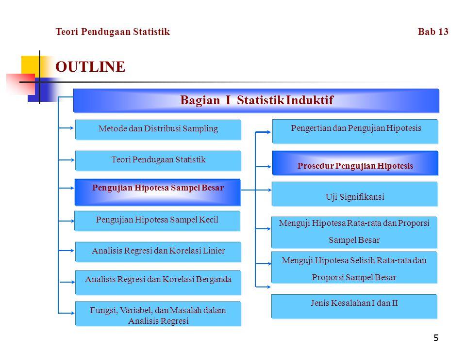 5 OUTLINE Fungsi, Variabel, dan Masalah dalam Analisis Regresi Bagian I Statistik Induktif Metode dan Distribusi Sampling Teori Pendugaan Statistik Pengujian Hipotesa Sampel Besar Pengujian Hipotesa Sampel Kecil Analisis Regresi dan Korelasi Linier Analisis Regresi dan Korelasi Berganda Pengertian dan Pengujian Hipotesis Jenis Kesalahan I dan II Prosedur Pengujian Hipotesis Uji Signifikansi Menguji Hipotesa Rata-rata dan Proporsi Sampel Besar Menguji Hipotesa Selisih Rata-rata dan Proporsi Sampel Besar Teori Pendugaan Statistik Bab 13