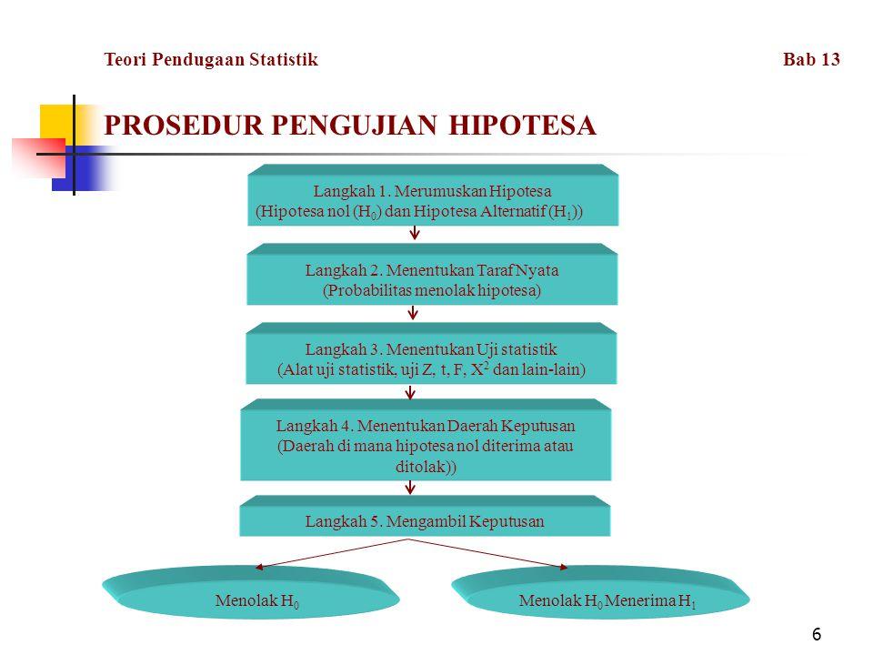 6 Langkah 1. Merumuskan Hipotesa (Hipotesa nol (H 0 ) dan Hipotesa Alternatif (H 1 )) Langkah 2. Menentukan Taraf Nyata (Probabilitas menolak hipotesa