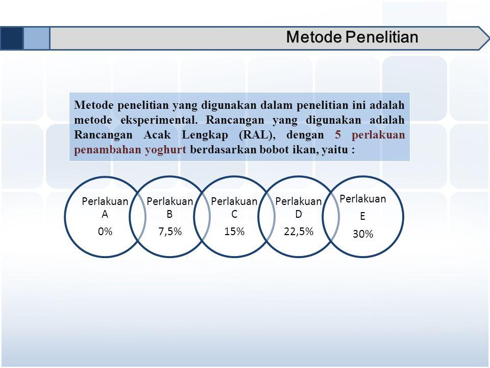 Perlakuan A 0% Perlakuan B 7,5% Perlakuan C 15% Perlakuan D 22,5% Perlakuan E 30% Metode penelitian yang digunakan dalam penelitian ini adalah metode