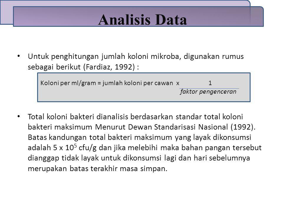 Analisis Data Untuk penghitungan jumlah koloni mikroba, digunakan rumus sebagai berikut (Fardiaz, 1992) : Total koloni bakteri dianalisis berdasarkan