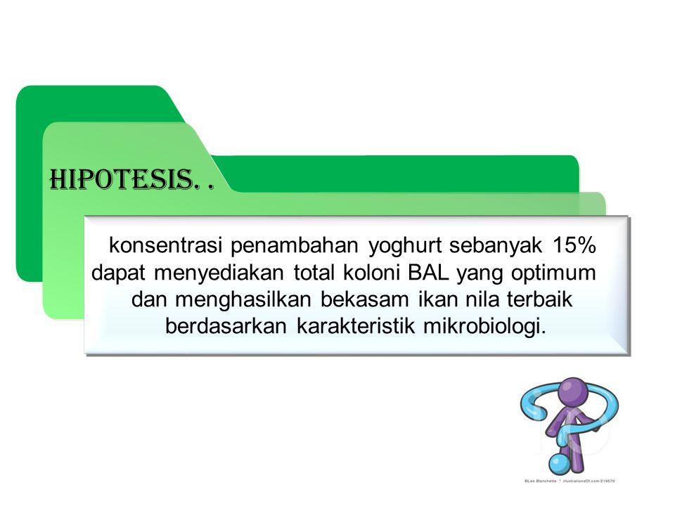 Hipotesis.. konsentrasi penambahan yoghurt sebanyak 15% dapat menyediakan total koloni BAL yang optimum dan menghasilkan bekasam ikan nila terbaik ber