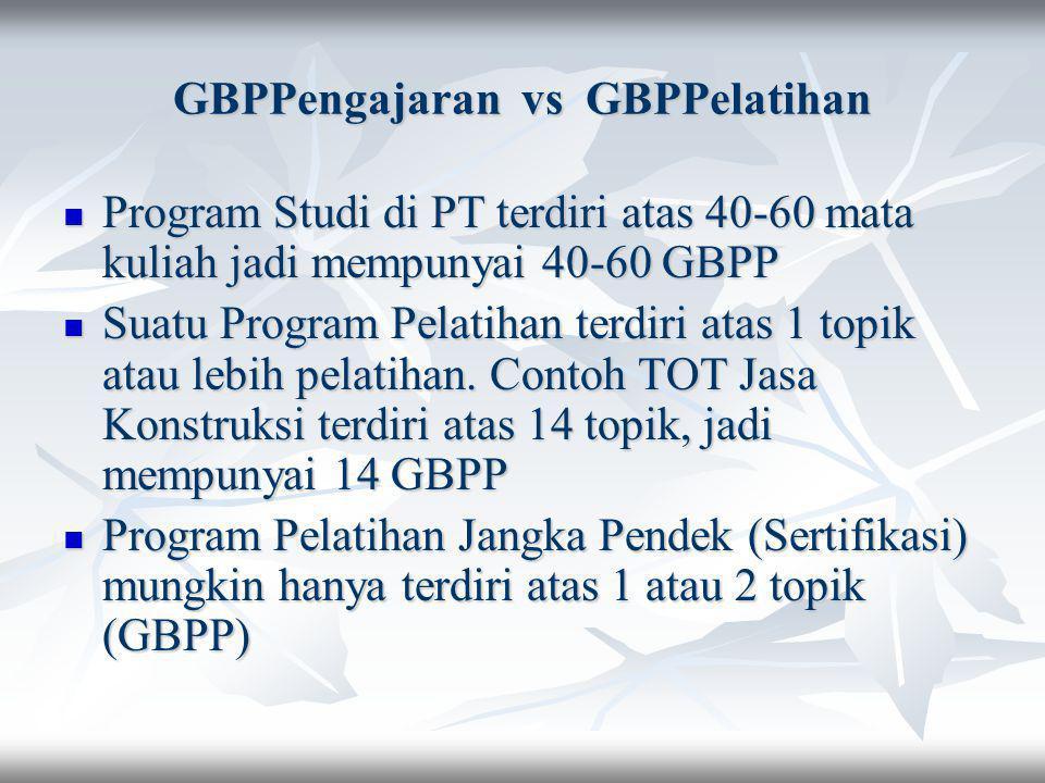GBPPengajaran vs GBPPelatihan Program Studi di PT terdiri atas 40-60 mata kuliah jadi mempunyai 40-60 GBPP Program Studi di PT terdiri atas 40-60 mata