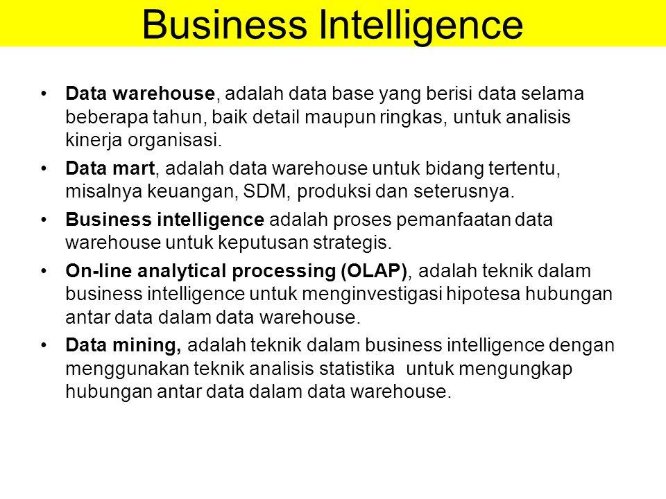 Business Intelligence Data warehouse, adalah data base yang berisi data selama beberapa tahun, baik detail maupun ringkas, untuk analisis kinerja orga