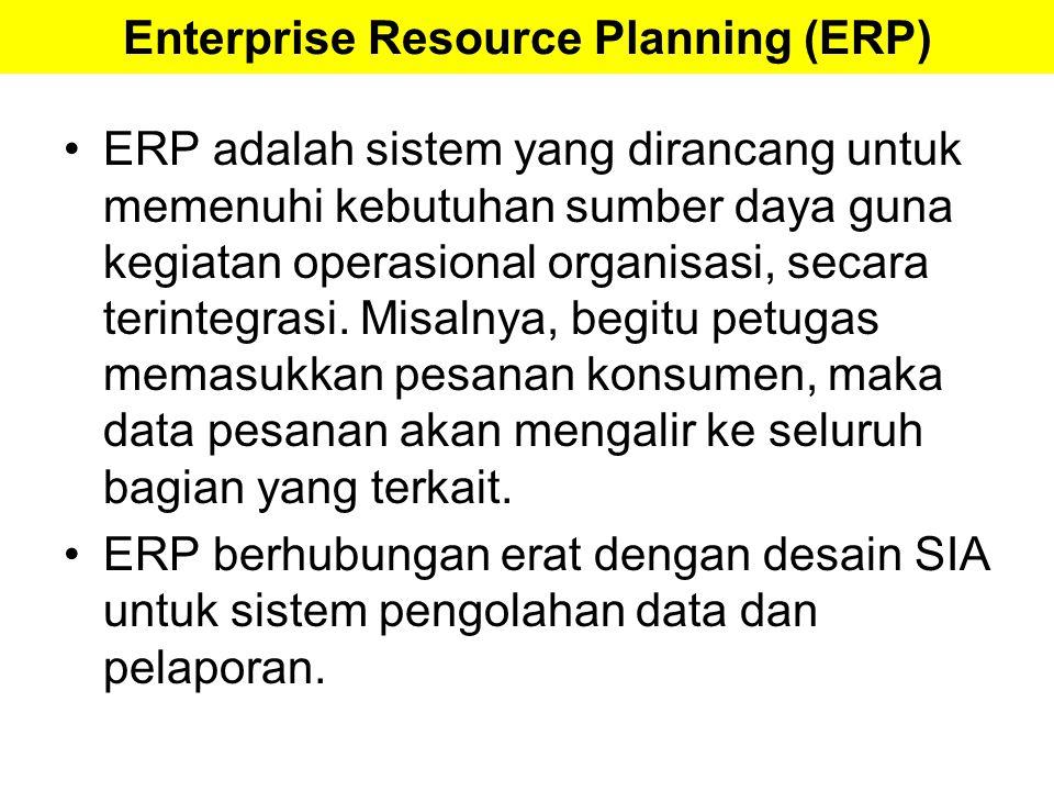 Enterprise Resource Planning (ERP) ERP adalah sistem yang dirancang untuk memenuhi kebutuhan sumber daya guna kegiatan operasional organisasi, secara