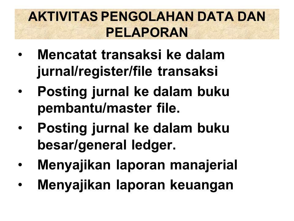 AKTIVITAS PENGOLAHAN DATA DAN PELAPORAN Mencatat transaksi ke dalam jurnal/register/file transaksi Posting jurnal ke dalam buku pembantu/master file.