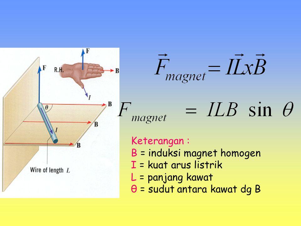 Keterangan : B = induksi magnet homogen I = kuat arus listrik L = panjang kawat θ = sudut antara kawat dg B