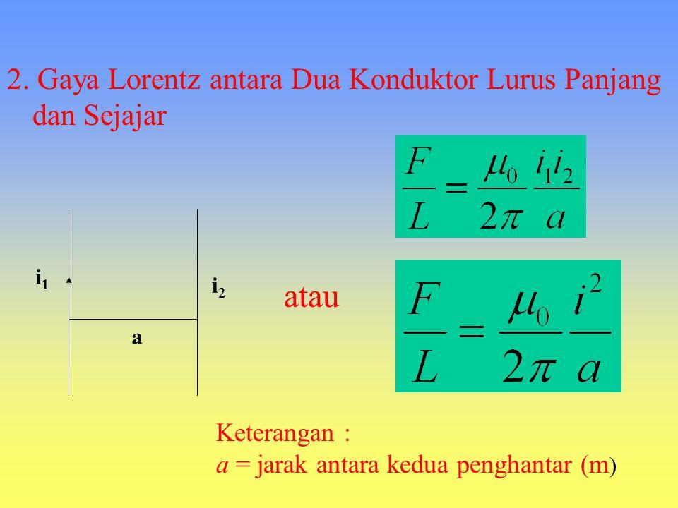 2. Gaya Lorentz antara Dua Konduktor Lurus Panjang dan Sejajar i1i1 i2i2 a atau Keterangan : a = jarak antara kedua penghantar (m )
