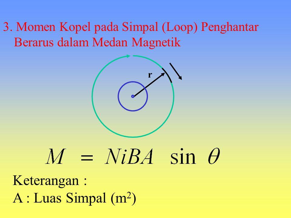 3. Momen Kopel pada Simpal (Loop) Penghantar Berarus dalam Medan Magnetik r Keterangan : A : Luas Simpal (m 2 )
