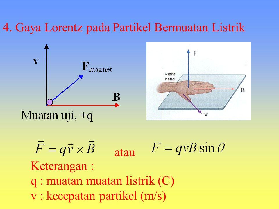 4. Gaya Lorentz pada Partikel Bermuatan Listrik atau Keterangan : q : muatan muatan listrik (C) v : kecepatan partikel (m/s)