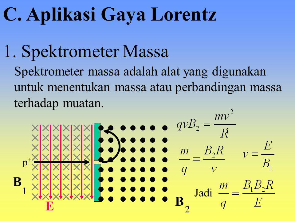 1. Spektrometer Massa Spektrometer massa adalah alat yang digunakan untuk menentukan massa atau perbandingan massa terhadap muatan. p+p+ E B B 1 2 ; J