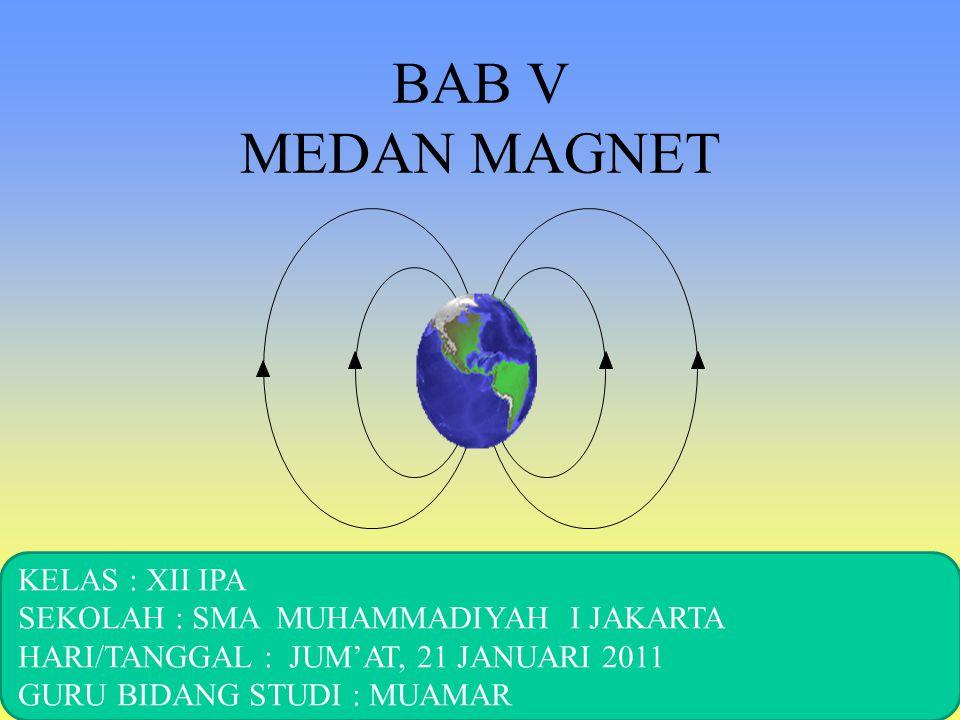 BAB V MEDAN MAGNET KELAS : XII IPA SEKOLAH : SMA MUHAMMADIYAH I JAKARTA HARI/TANGGAL : JUM'AT, 21 JANUARI 2011 GURU BIDANG STUDI : MUAMAR