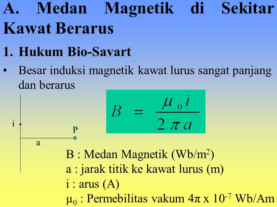 A. Medan Magnetik di Sekitar Kawat Berarus 1.Hukum Bio-Savart Besar induksi magnetik kawat lurus sangat panjang dan berarus i P a B : Medan Magnetik (
