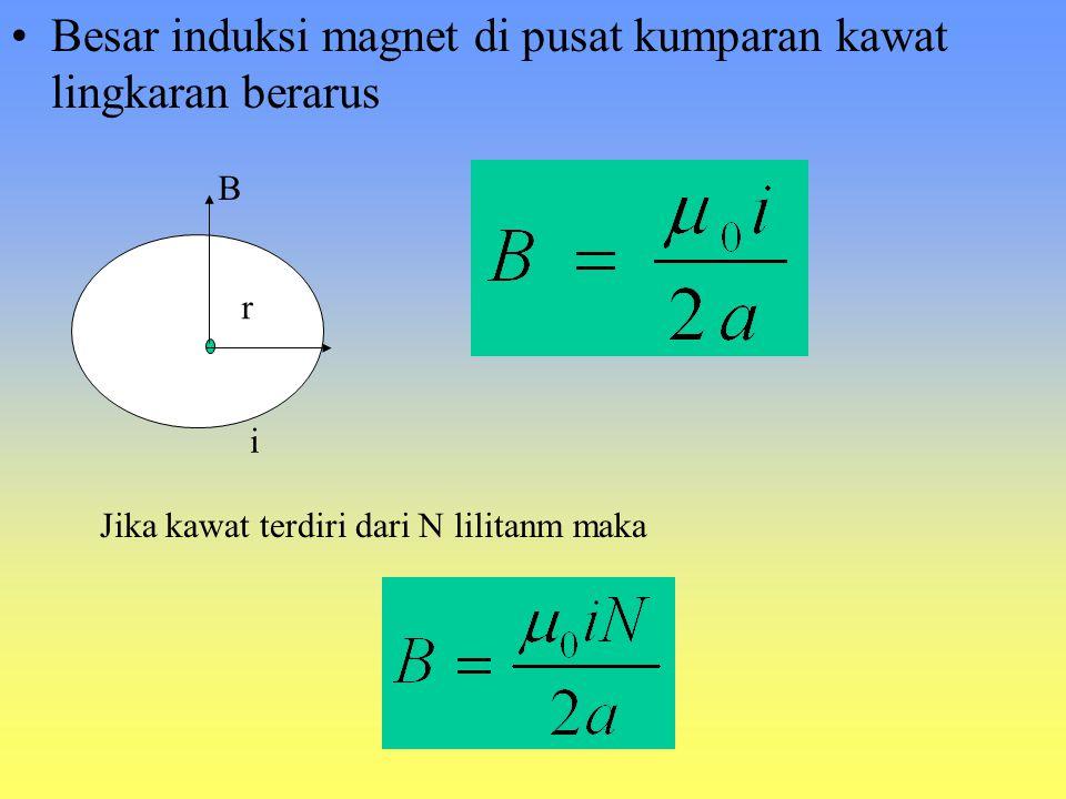 Besar induksi magnet di pusat kumparan kawat lingkaran berarus B i r Jika kawat terdiri dari N lilitanm maka
