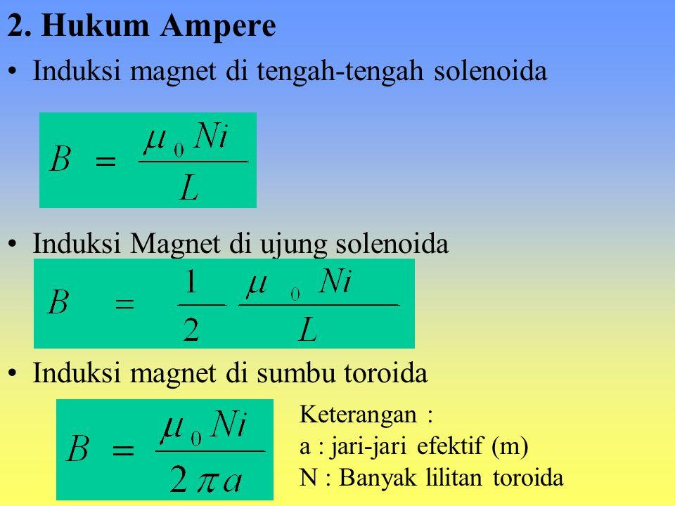2. Hukum Ampere Induksi magnet di tengah-tengah solenoida Induksi Magnet di ujung solenoida Induksi magnet di sumbu toroida Keterangan : a : jari-jari