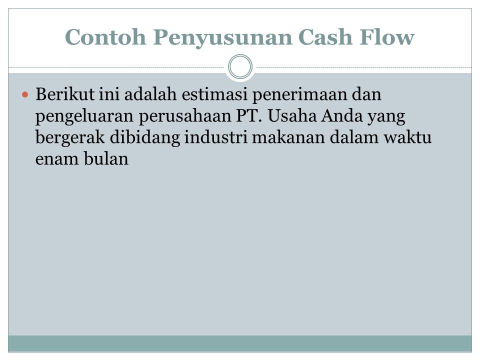 Contoh Penyusunan Cash Flow Berikut ini adalah estimasi penerimaan dan pengeluaran perusahaan PT.