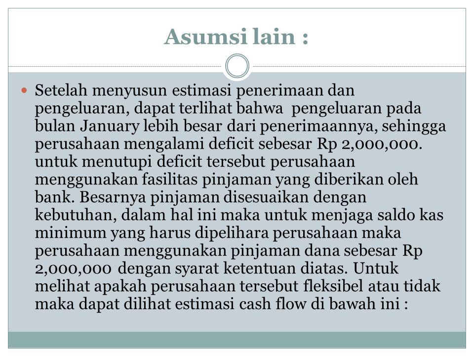 Asumsi lain : Setelah menyusun estimasi penerimaan dan pengeluaran, dapat terlihat bahwa pengeluaran pada bulan January lebih besar dari penerimaannya, sehingga perusahaan mengalami deficit sebesar Rp 2,000,000.