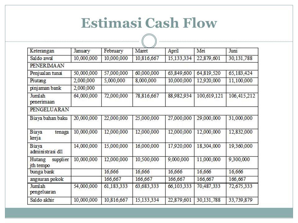 Estimasi Cash Flow